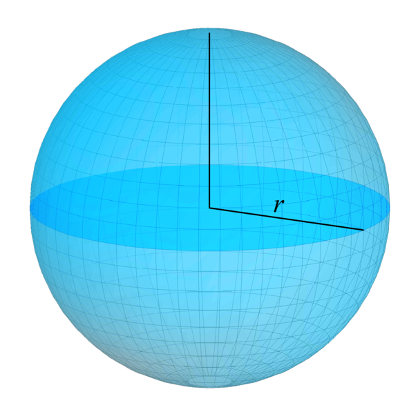 Sphere, with center and a radius r.