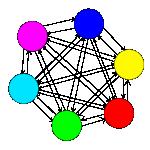 synchronization multiple source destination devices algorithm small