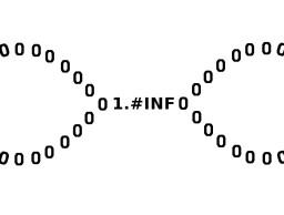 inf error programming language cpp drawing sketch