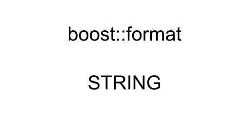 boost format string examples