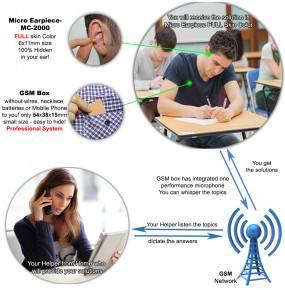 exam devices